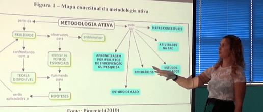 Avaliação, BNCC, Metodologias Ativas de Aprendizagem e Aprendizagem Baseada em Equipes (ABE)